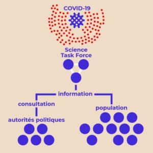Cette image a un attribut alt vide; le nom du fichier est Science-Task-Force-300x300.jpg